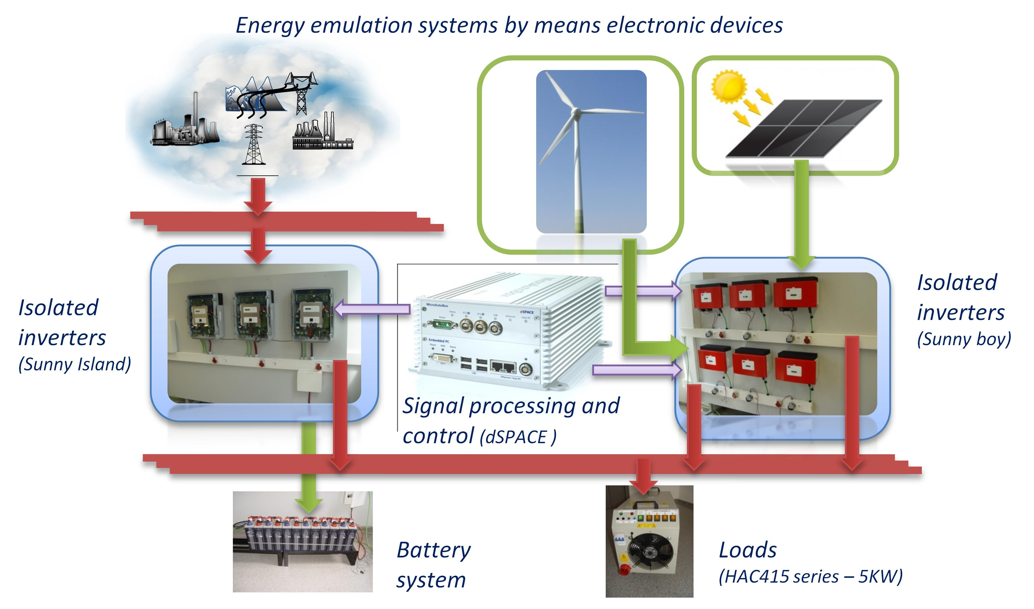 industrial application of power electronics pdf